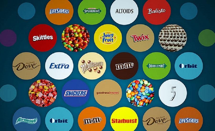 Marketing A Food App