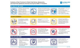 FDA Best Practices Infographic
