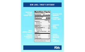 FDA rolls out new Nutrition Facts label