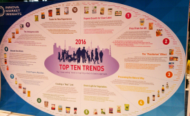 Top 10 food and beverage trends