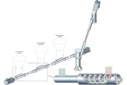 The Spiroflow inline twin-screw, continuous proportional blender