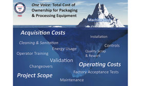 AIOE's 'One Voice: Total Cost of Ownership'