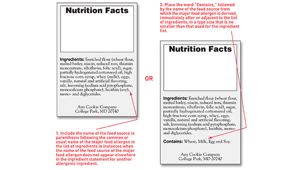 FDA Allergens Nutrition Facts