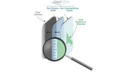 LiquiGlide's liquid-impregnated surfaces