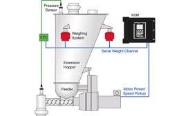 pressure compensation system