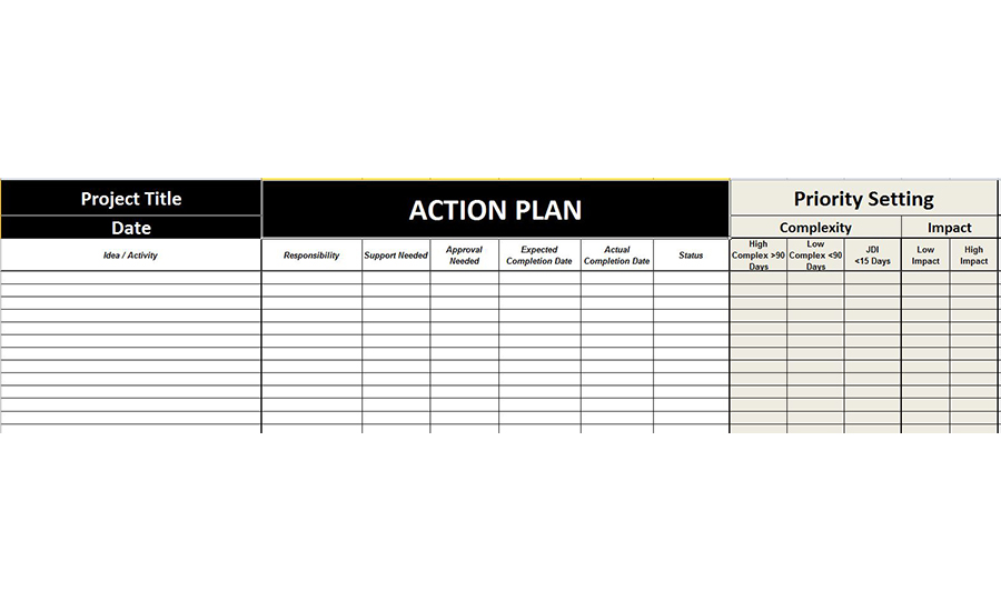 action planning template