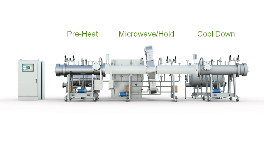 Thermal processing equipment is saving energy, product and