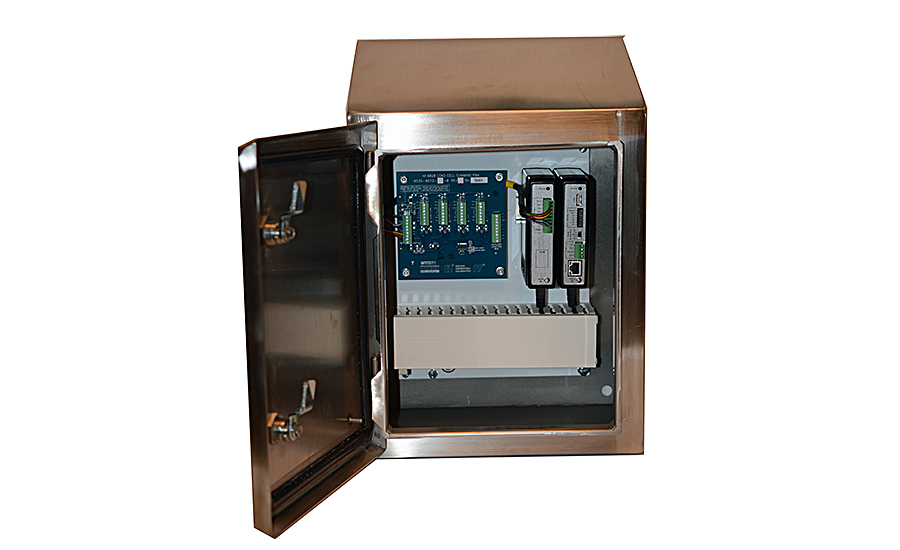 integrated panel systems