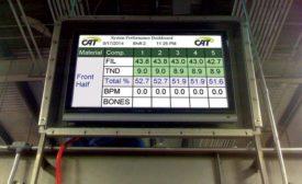 plant floor scorecard