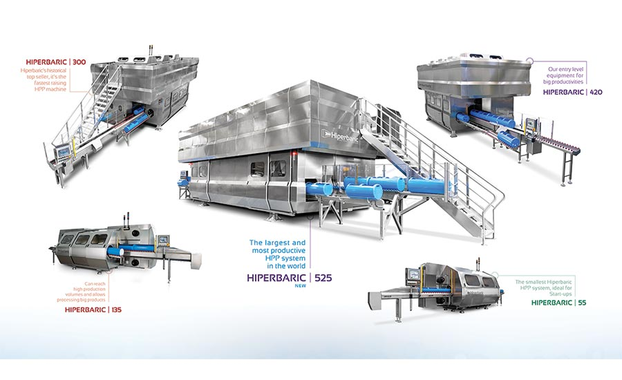 HPP equipment