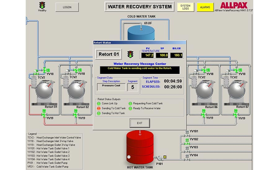 water recovery system