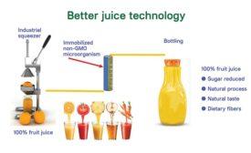 Better Juice's enzymatic technology