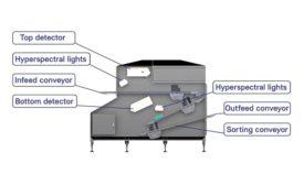 Smart Imaging System