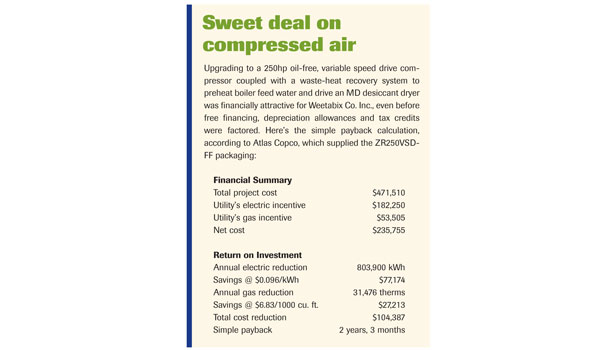 sweet deal compressed air summary
