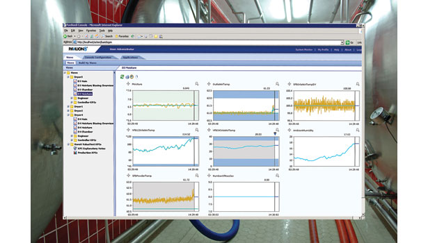 milk drying software screenshot
