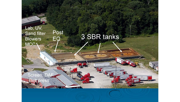 waste water SBR tanks