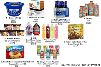 Report Lists Most Successful Consumer Packaged Goods