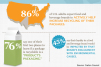 Consumers expect increased packaging recyclability