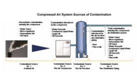 Parker Balston - compressed air GMPs