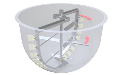 Agitator Design Options